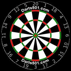 DartboardimageDARTS501-60